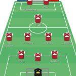 arsenal-predicted-lineup