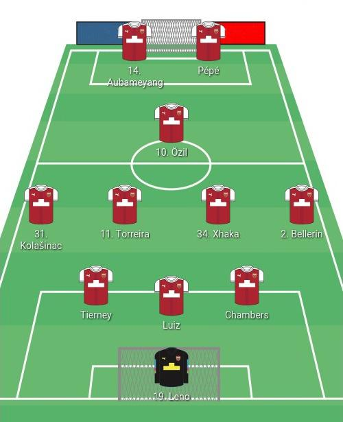 arsenal-predicted-lineup