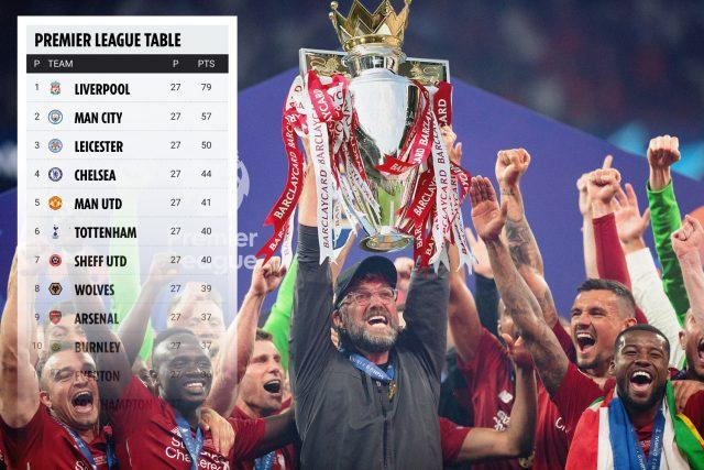 Liverpool_Graphical_Premier_League_Trophy_Dream