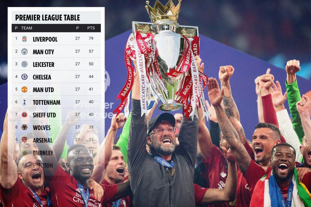 Liverpool_Graphical_Premier_League_Trophy_Dream
