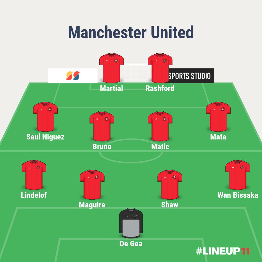 Saul-Man-Utd-Line-up-1