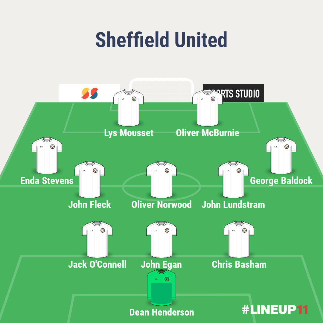 sheffield-united-probable-line-up-vs-aston-villa