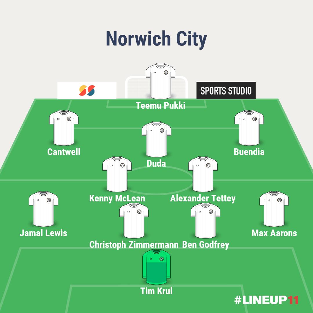 norwich-lineup-vs-southampton