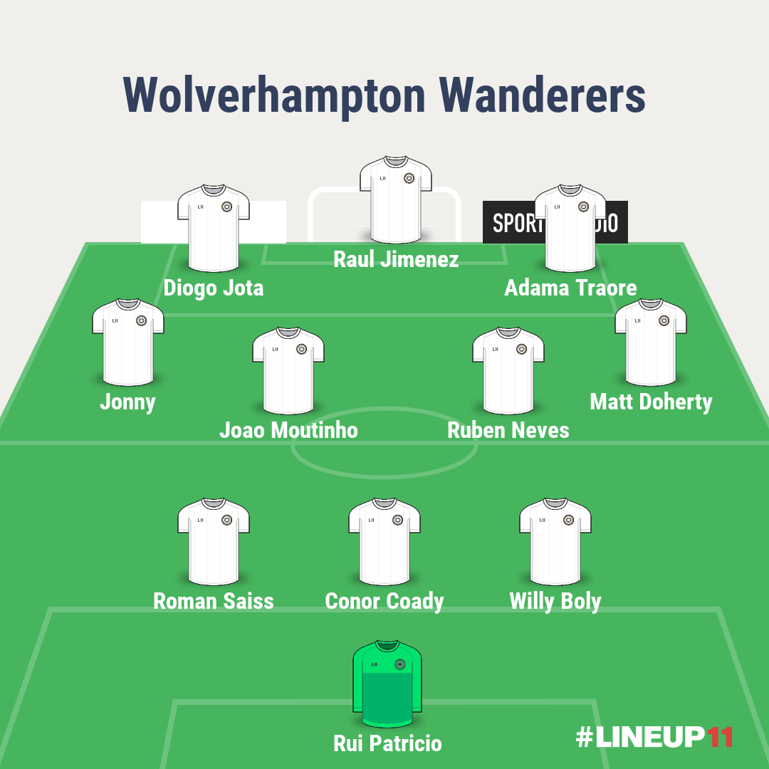 wolverhampton-predicted-lineup