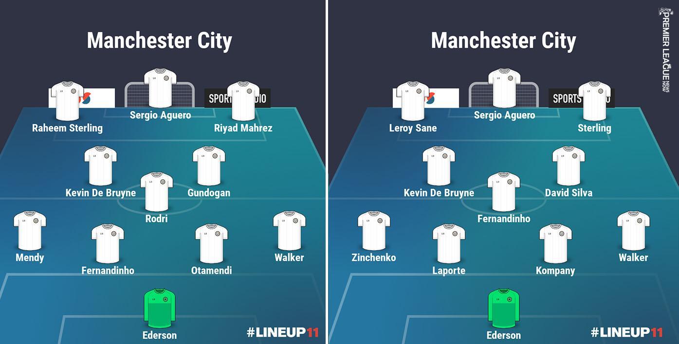 Manchester-City-line-up