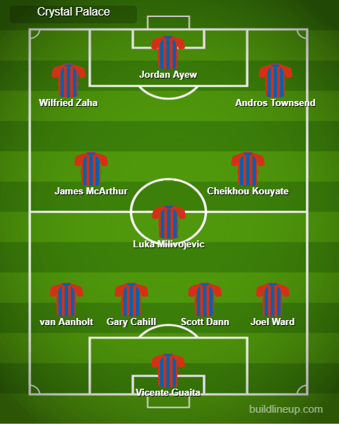 crystal-palace-predicted-lineup