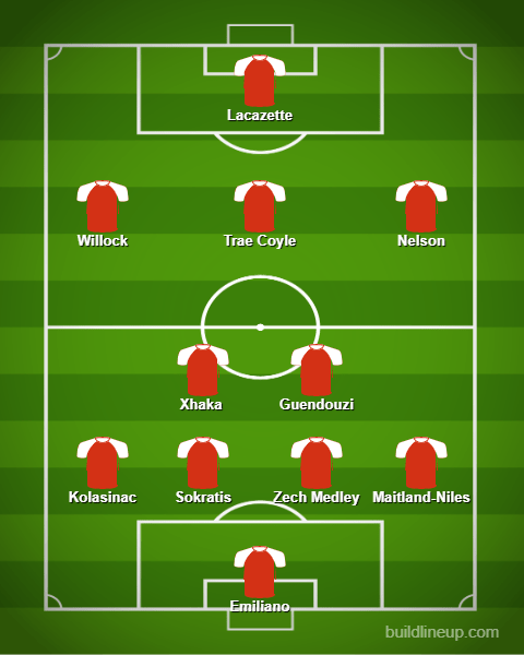 arsenal-predicted-lineup-fa-cup