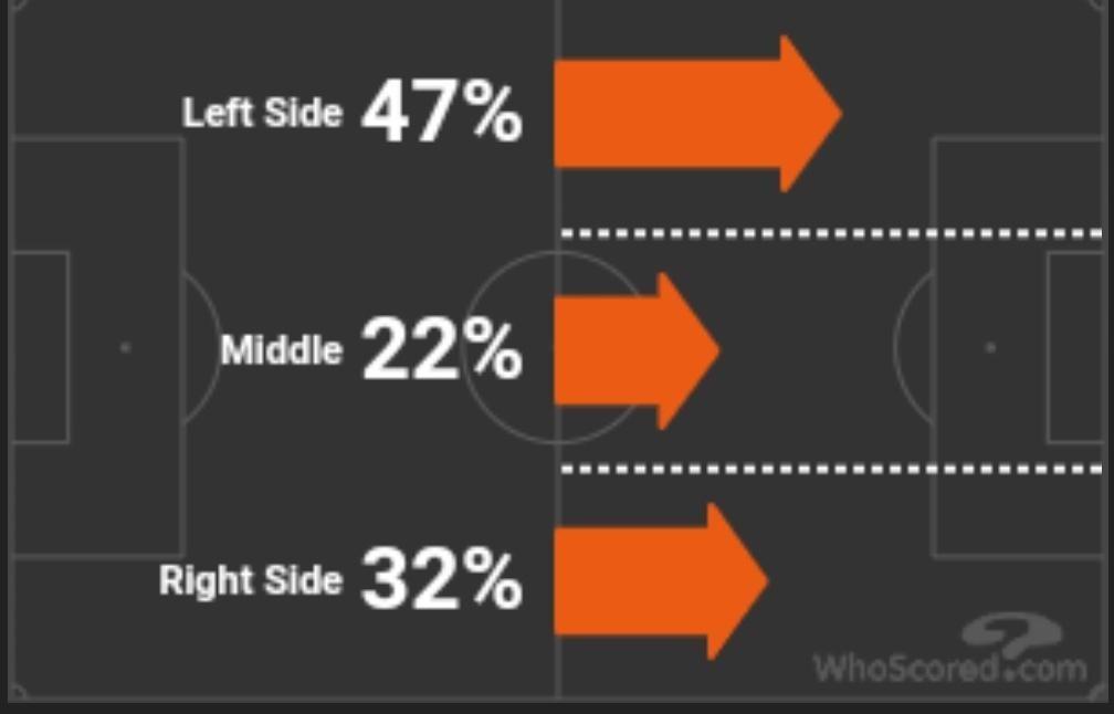 southampton-possession-breakdown-vs-arsenal