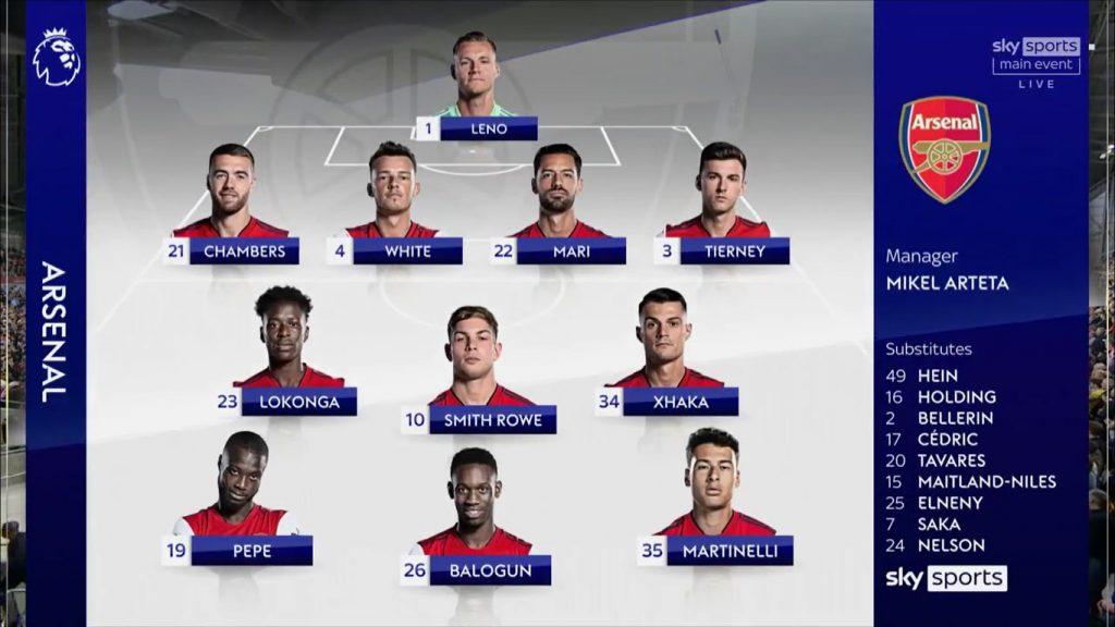 Arsenal-Lineup-vs-Brentford