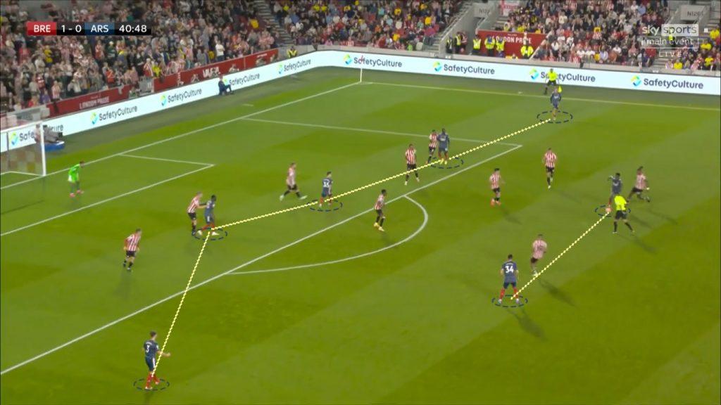 Arsenal-final-third