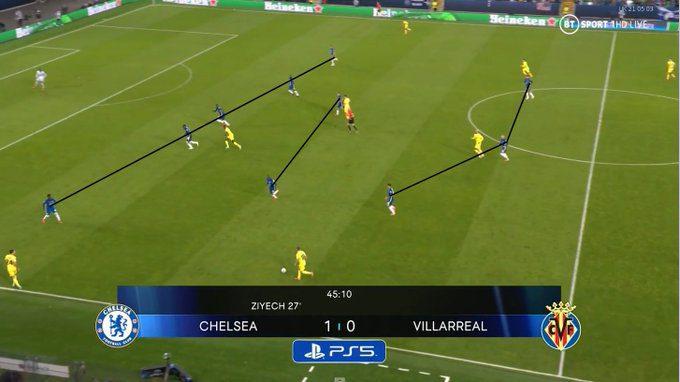 Chelsea_Lowblock_vs_Villarreal