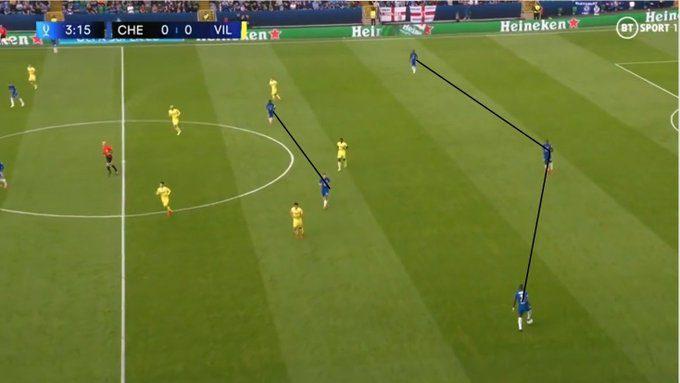 Chelsea_buildup_vs_Villarreal