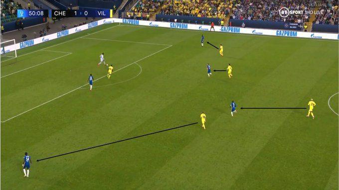 Villarreal_Press_vs_Chelsea