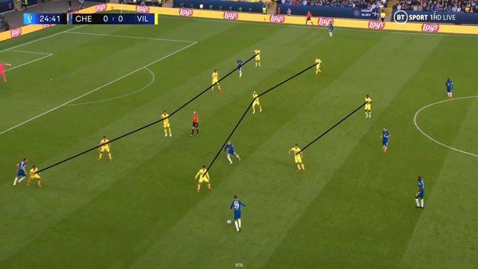 Villarreal_block_vs_Chelsea