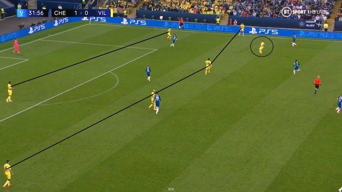 Villarreal_buildup_vs_Chelsea
