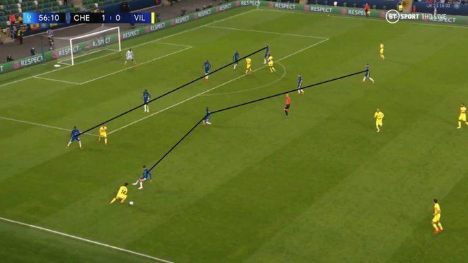 Villarreal_crosses_vs_Chelsea