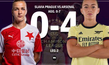 Slavia-Prague-Women-vs-Arsenal-Women-Match-Preview-UWCL-2nd-leg-2021-22