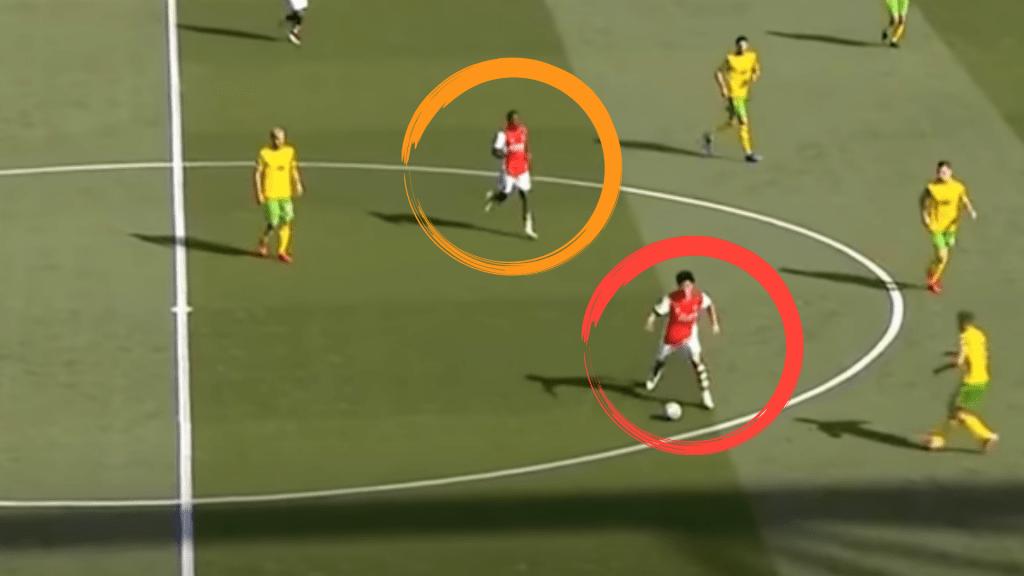 Takehiro-Tomiyasu-Midfield-Cover-Arsenal-Analysis-vs-Norwich-City