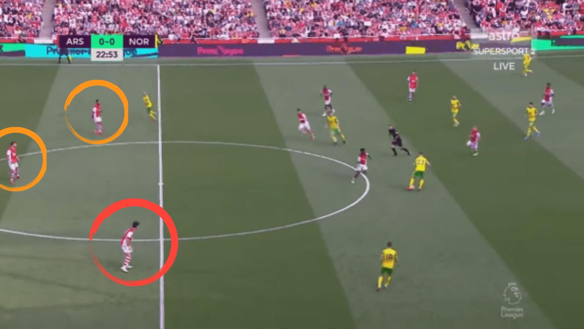 Takehiro-Tomiyasu-Inverted-Full-Back-Arsenal-Analysis-vs-Norwich-City